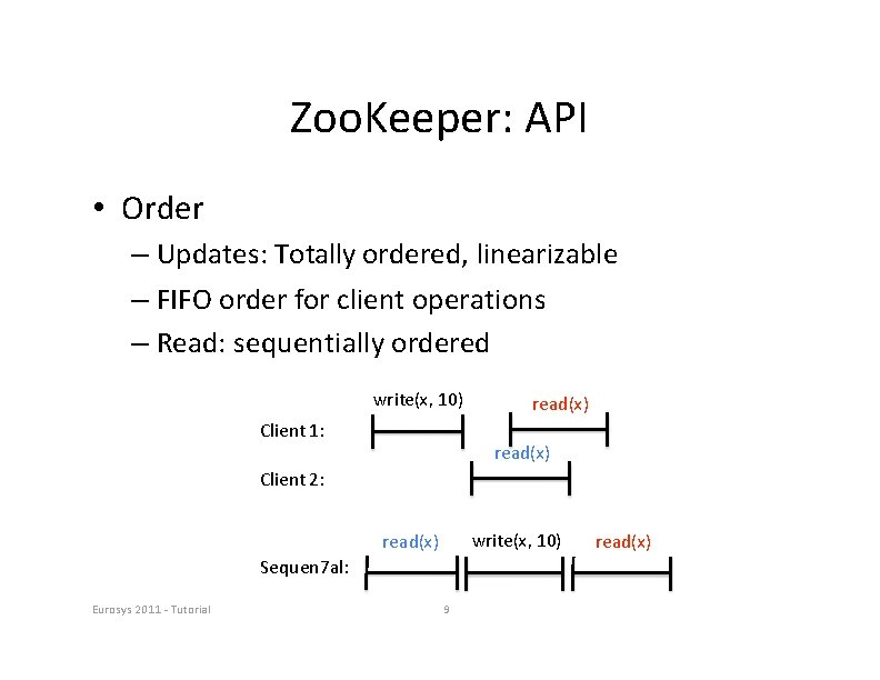 Zoo. Keeper: API • Order – Updates: Totally ordered, linearizable – FIFO order for