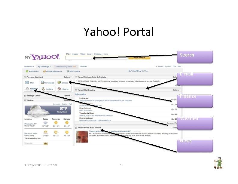 Yahoo! Portal Search E‐mail Finance Weather News Eurosys 2011 ‐ Tutorial 4