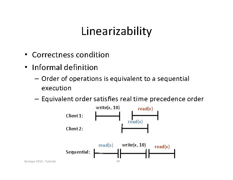 Linearizability • Correctness condition • Informal definition – Order of operations is equivalent to