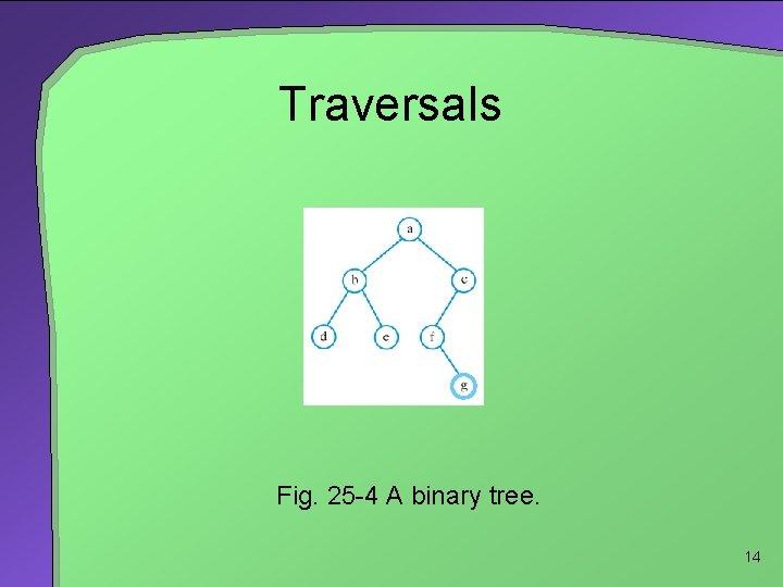 Traversals Fig. 25 -4 A binary tree. 14