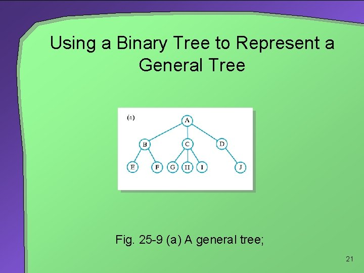 Using a Binary Tree to Represent a General Tree Fig. 25 -9 (a) A
