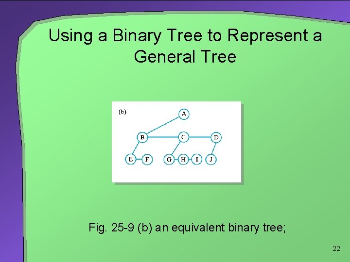 Using a Binary Tree to Represent a General Tree Fig. 25 -9 (b) an