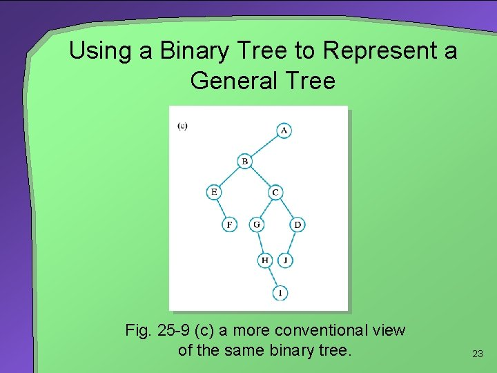 Using a Binary Tree to Represent a General Tree Fig. 25 -9 (c) a