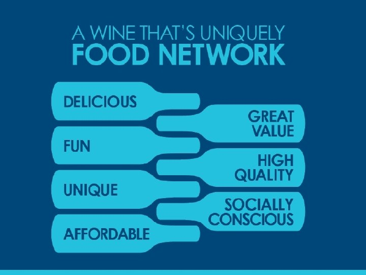 Food Network What we are NOT… We are not a Celebrity wine We are