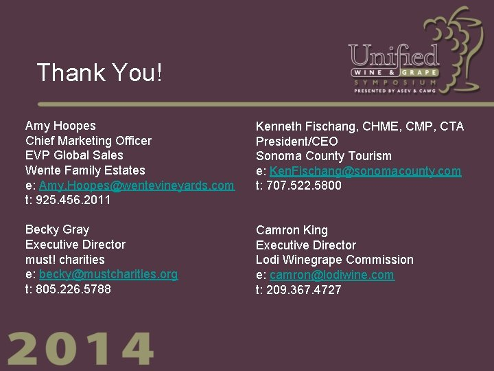 Thank You! Amy Hoopes Chief Marketing Officer EVP Global Sales Wente Family Estates e: