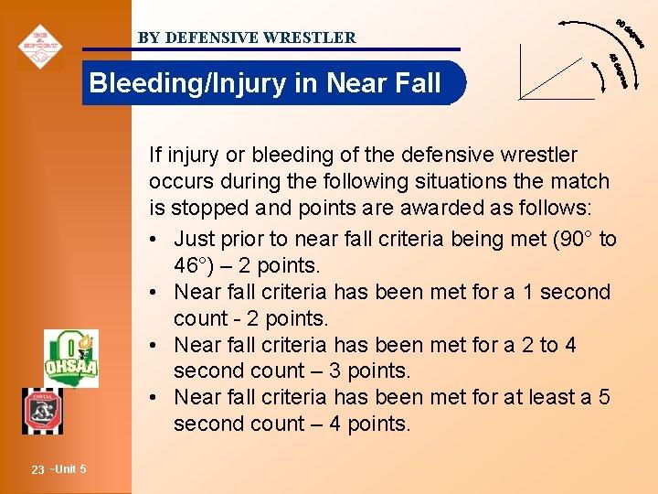 BY DEFENSIVE WRESTLER Bleeding/Injury in Near Fall If injury or bleeding of the defensive
