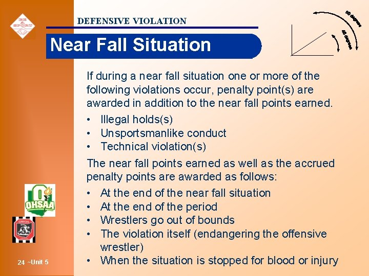 DEFENSIVE VIOLATION Near Fall Situation 24 ~Unit 5 If during a near fall situation