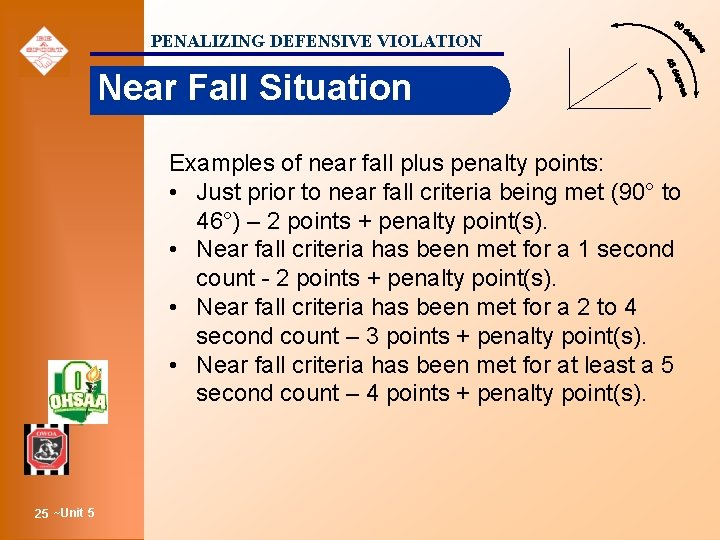 PENALIZING DEFENSIVE VIOLATION Near Fall Situation Examples of near fall plus penalty points: •