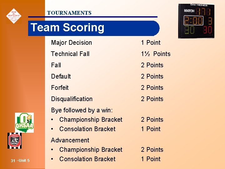 TOURNAMENTS Team Scoring 31 ~Unit 5 Major Decision 1 Point Technical Fall 1½ Points