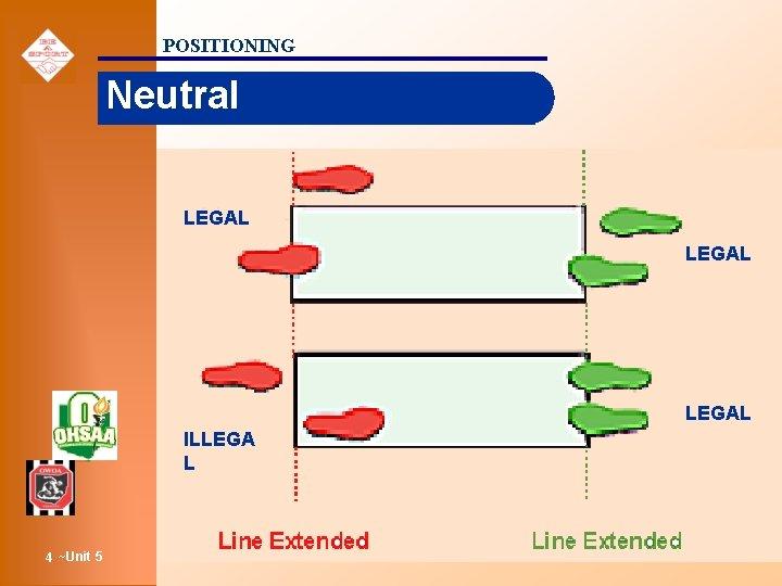 POSITIONING Neutral LEGAL ILLEGA L 4 ~Unit 5