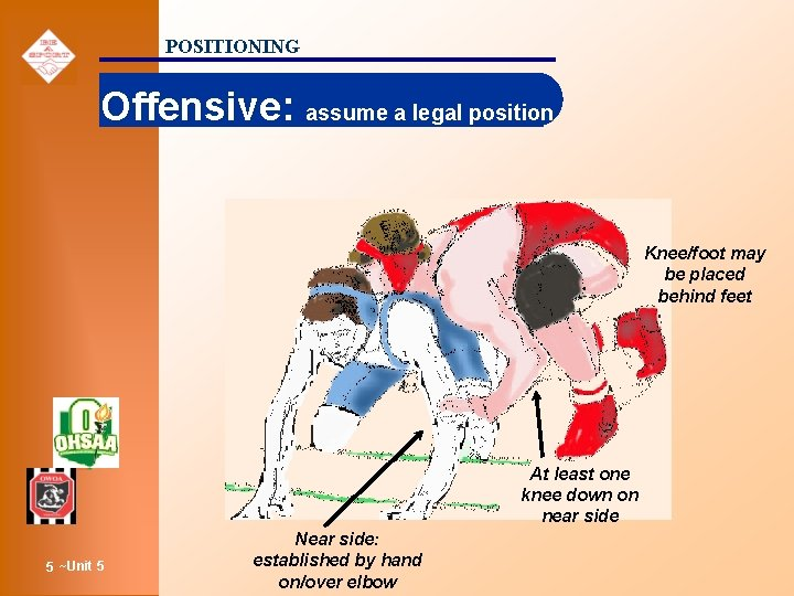 POSITIONING Offensive: assume a legal position Knee/foot may be placed behind feet At least