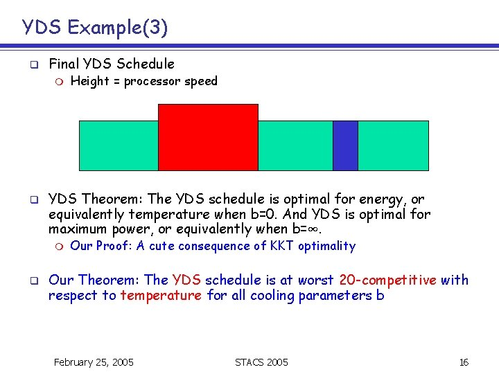 YDS Example(3) q Final YDS Schedule m q YDS Theorem: The YDS schedule is