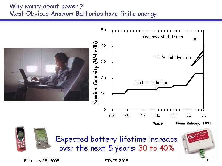 Why worry about power ? Most Obvious Answer: Batteries have finite energy 50 Nominal