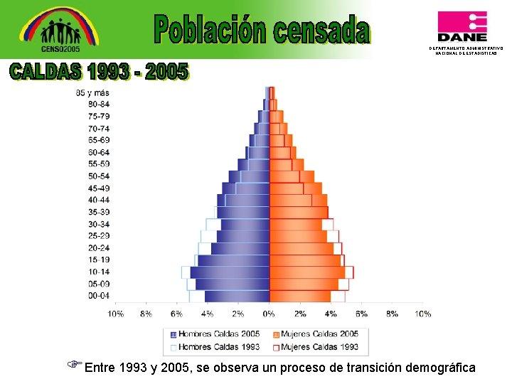 DEPARTAMENTO ADMINISTRATIVO NACIONAL DE ESTADISTICA 5 FEntre 1993 y 2005, se observa un proceso