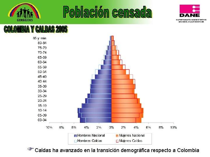 DEPARTAMENTO ADMINISTRATIVO NACIONAL DE ESTADISTICA 5 FCaldas ha avanzado en la transición demográfica respecto