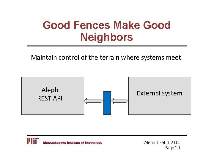 Good Fences Make Good Neighbors Maintain control of the terrain where systems meet. Aleph