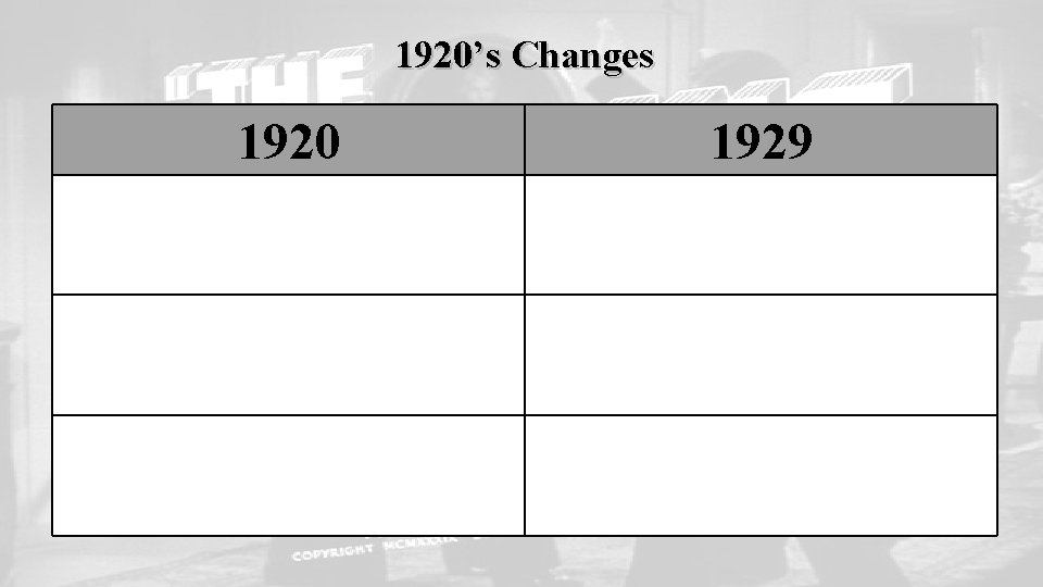 1920's Changes 1920 1929