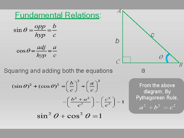 Fundamental Relations: A c b Ѳ C Squaring and adding both the equations a
