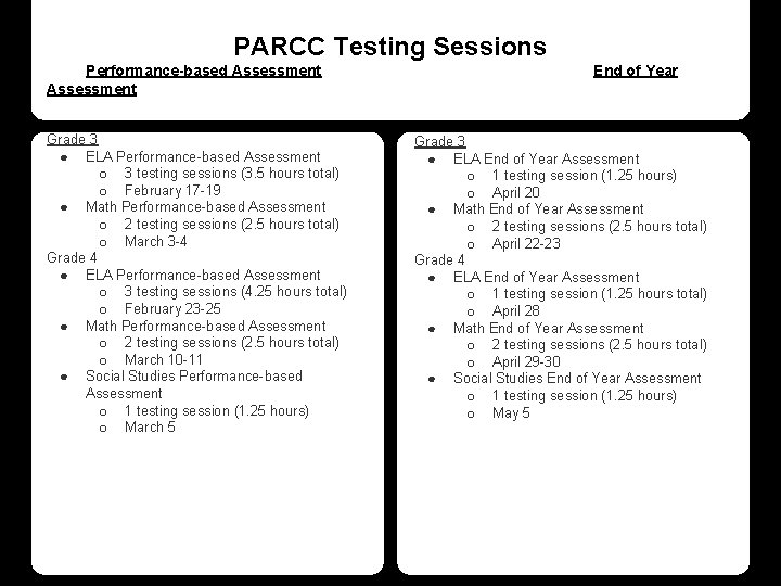 PARCC Testing Sessions Performance-based Assessment Grade 3 ● ELA Performance-based Assessment o 3 testing
