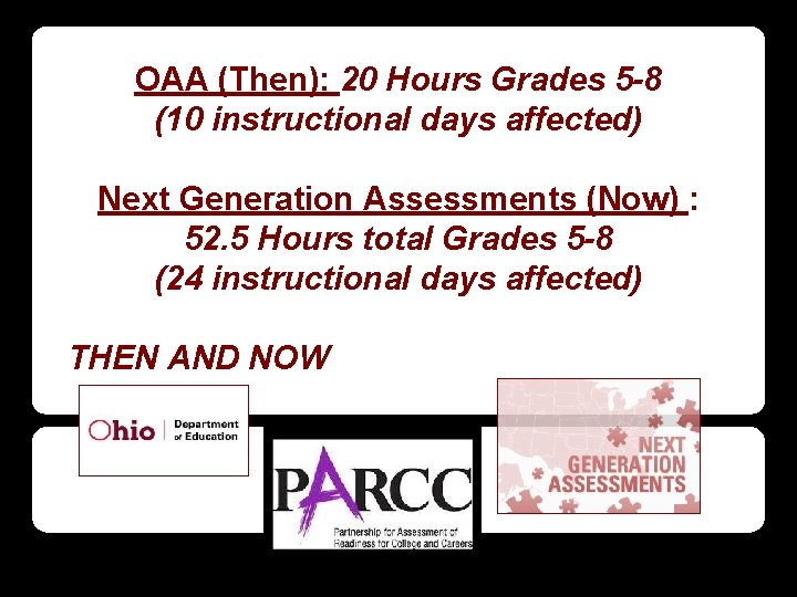OAA (Then): 20 Hours Grades 5 -8 (10 instructional days affected) Next Generation Assessments