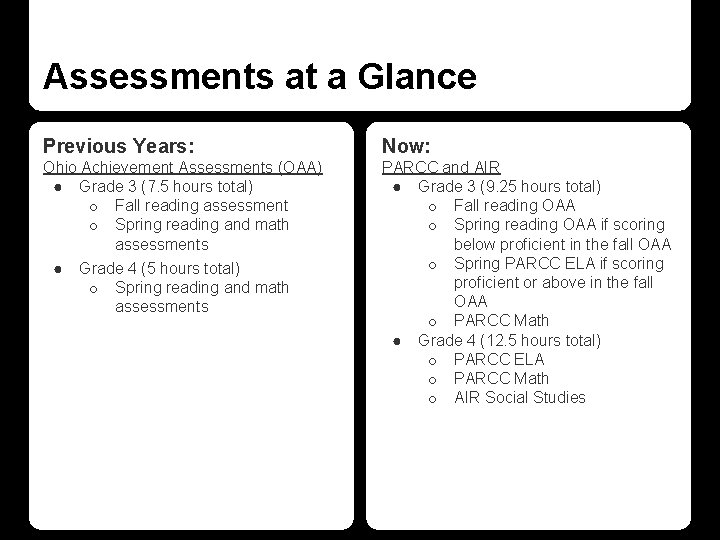 Assessments at a Glance Previous Years: Now: Ohio Achievement Assessments (OAA) ● Grade 3