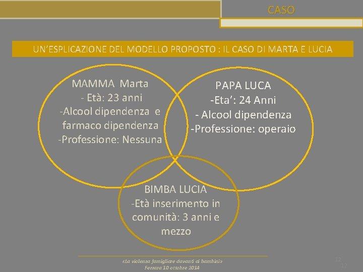 CASO UN'ESPLICAZIONE DEL MODELLO PROPOSTO : IL CASO DI MARTA E LUCIA MAMMA Marta