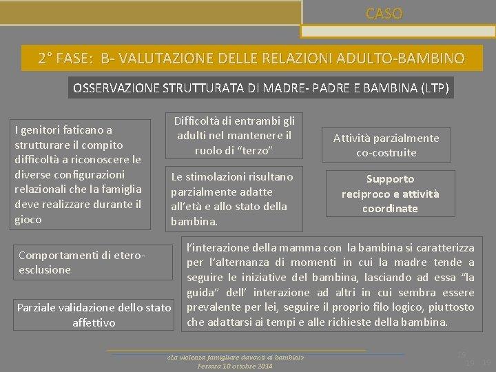 CASO 2° FASE: B- VALUTAZIONE DELLE RELAZIONI ADULTO-BAMBINO OSSERVAZIONE STRUTTURATA DI MADRE- PADRE E