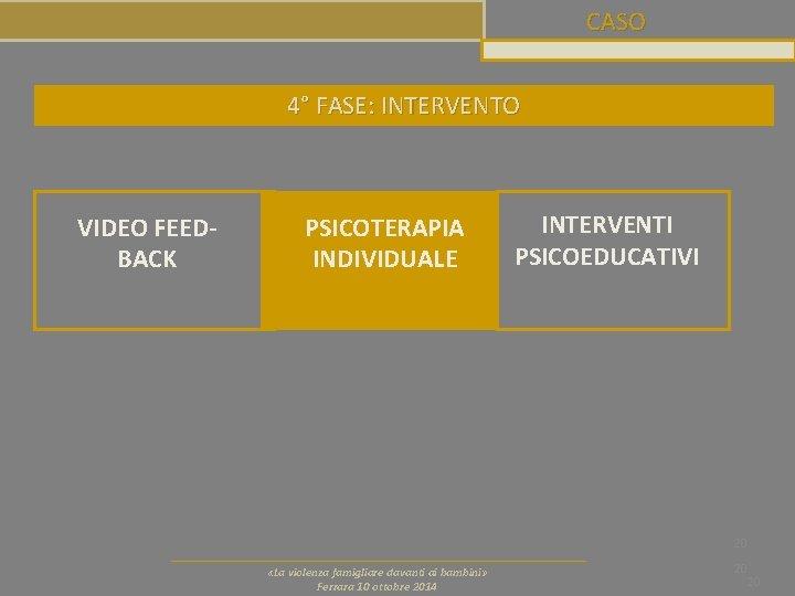 CASO 4° FASE: INTERVENTO VIDEO FEEDBACK PSICOTERAPIA INDIVIDUALE INTERVENTI PSICOEDUCATIVI 20 «La violenza famigliare