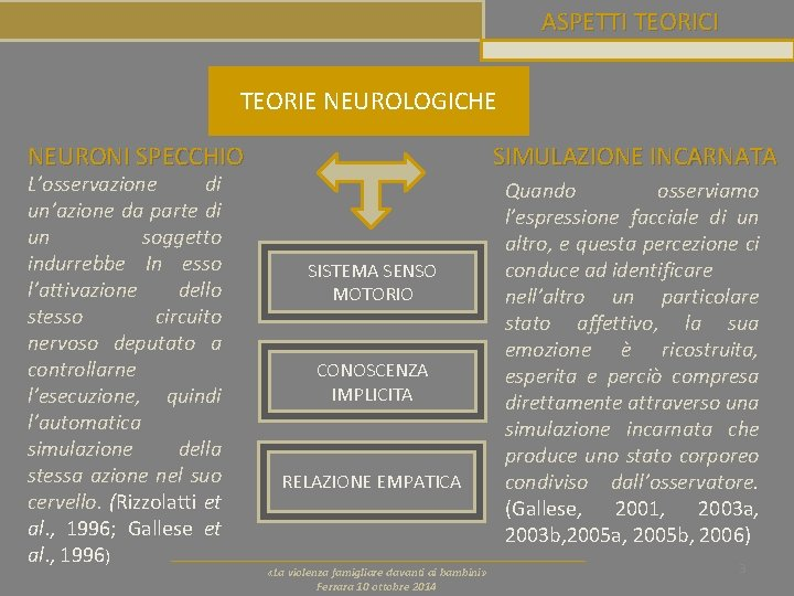 ASPETTI TEORICI TEORIE NEUROLOGICHE NEURONI SPECCHIO L'osservazione di un'azione da parte di un soggetto