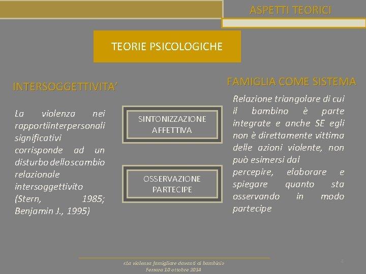 ASPETTI TEORICI TEORIE PSICOLOGICHE FAMIGLIA COME SISTEMA INTERSOGGETTIVITA' La violenza nei rapportiinterpersonali significativi corrisponde