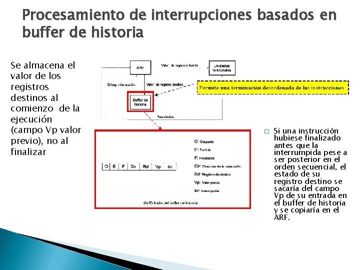 Procesamiento de interrupciones basados en buffer de historia Se almacena el valor de los