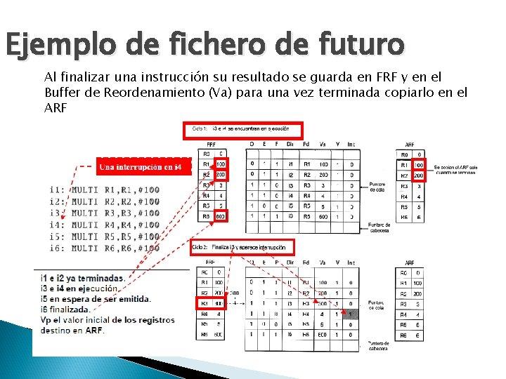 Ejemplo de fichero de futuro Al finalizar una instrucción su resultado se guarda en