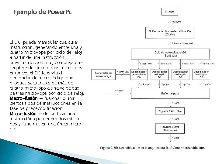 Ejemplo de Power. Pc El D 0, puede manipular cualquier instrucción, generando entre una