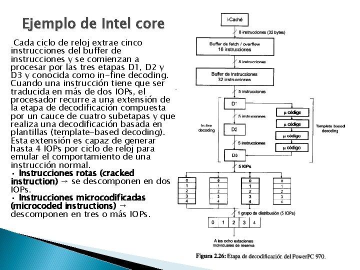 Ejemplo de Intel core Cada ciclo de reloj extrae cinco instrucciones del buffer de