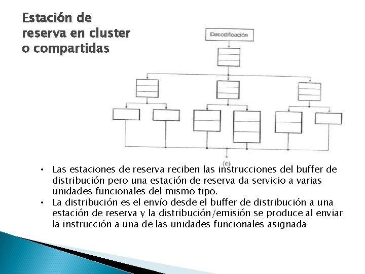 Estación de reserva en cluster o compartidas • Las estaciones de reserva reciben las