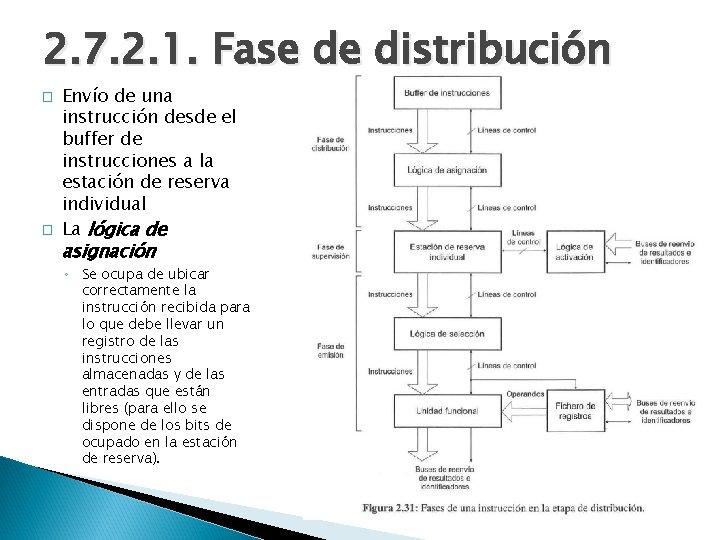 2. 7. 2. 1. Fase de distribución � � Envío de una instrucción desde