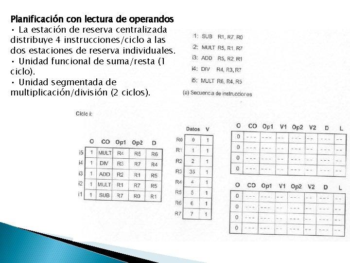 Planificación con lectura de operandos • La estación de reserva centralizada distribuye 4 instrucciones/ciclo