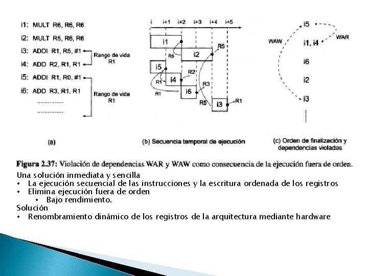 Una solución inmediata y sencilla • La ejecución secuencial de las instrucciones y la