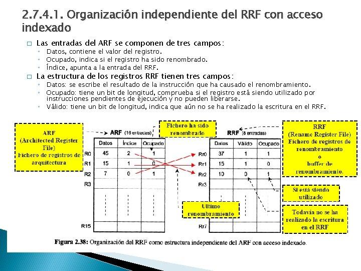2. 7. 4. 1. Organización independiente del RRF con acceso indexado � Las entradas