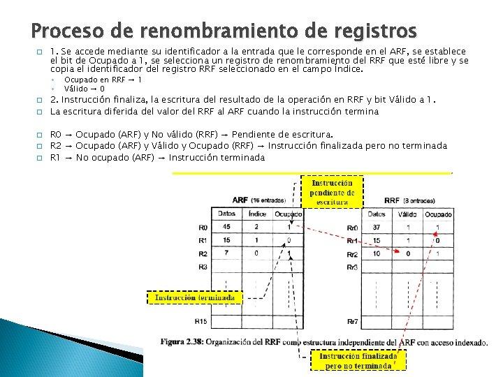 Proceso de renombramiento de registros � 1. Se accede mediante su identificador a la