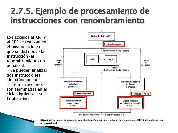 2. 7. 5. Ejemplo de procesamiento de instrucciones con renombramiento Los accesos al ARF