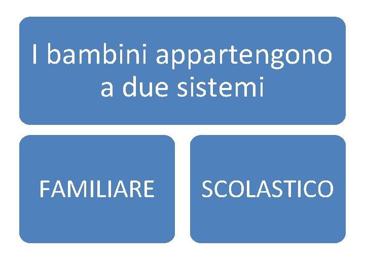 I bambini appartengono a due sistemi FAMILIARE SCOLASTICO