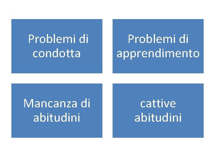 Problemi di condotta Problemi di apprendimento Mancanza di abitudini cattive abitudini