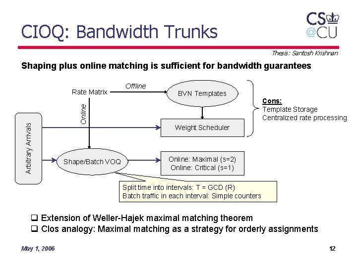 CIOQ: Bandwidth Trunks Thesis: Santosh Krishnan Shaping plus online matching is sufficient for bandwidth