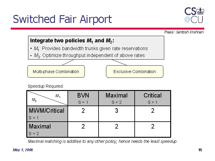 Switched Fair Airport Thesis: Santosh Krishnan Integrate two policies M 1 and M 2: