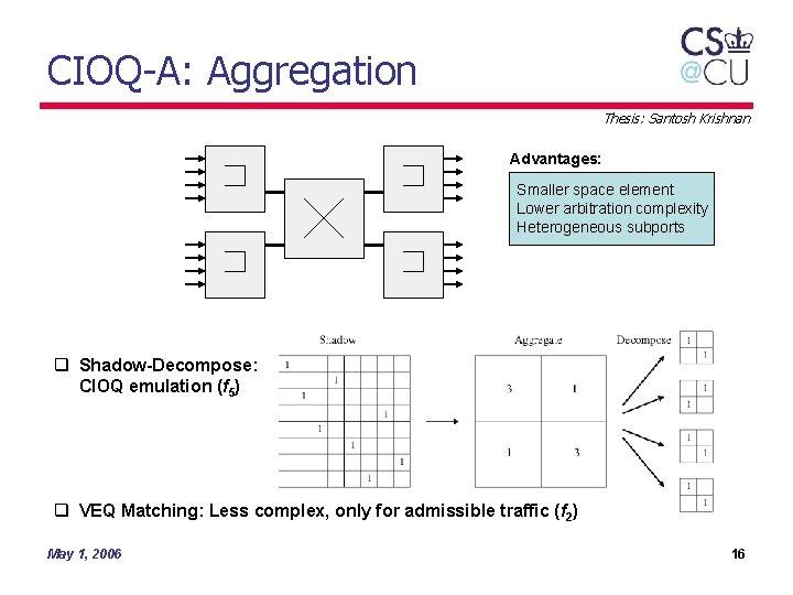 CIOQ-A: Aggregation Thesis: Santosh Krishnan Advantages: Smaller space element Lower arbitration complexity Heterogeneous subports