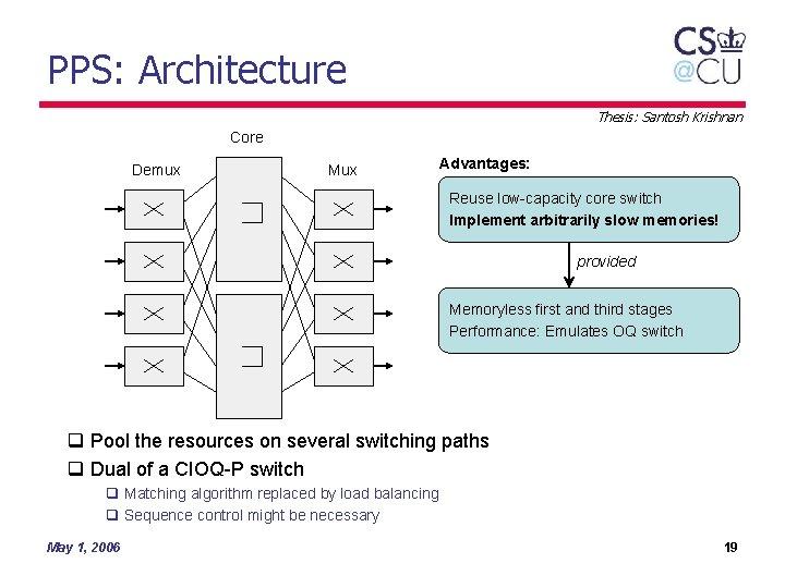 PPS: Architecture Thesis: Santosh Krishnan Core Demux Mux Advantages: Reuse low-capacity core switch Implement