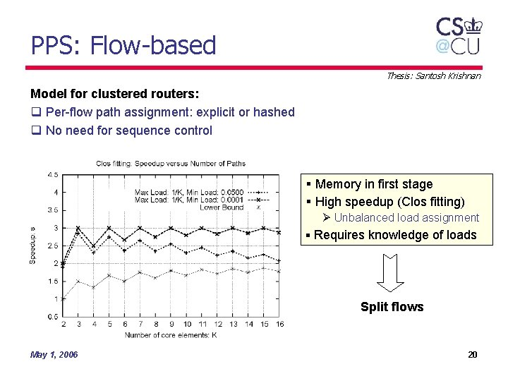 PPS: Flow-based Thesis: Santosh Krishnan Model for clustered routers: q Per-flow path assignment: explicit