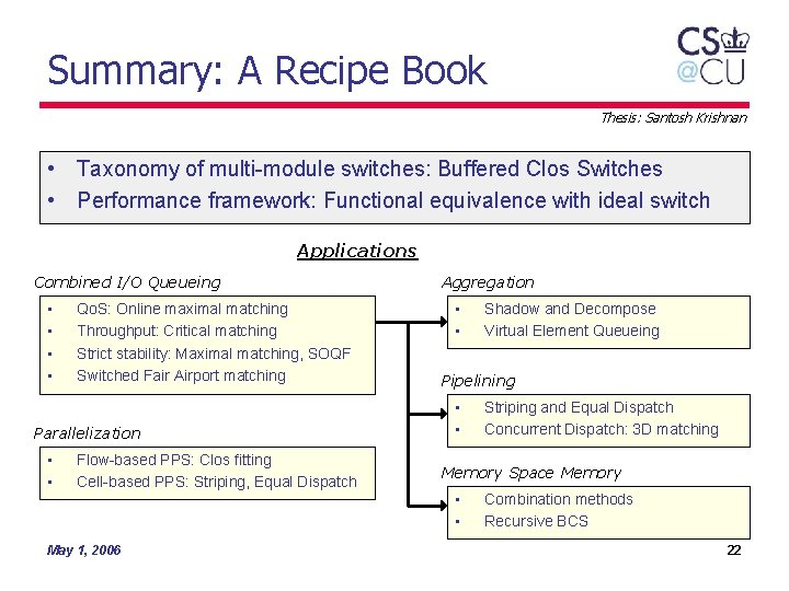 Summary: A Recipe Book Thesis: Santosh Krishnan • Taxonomy of multi-module switches: Buffered Clos