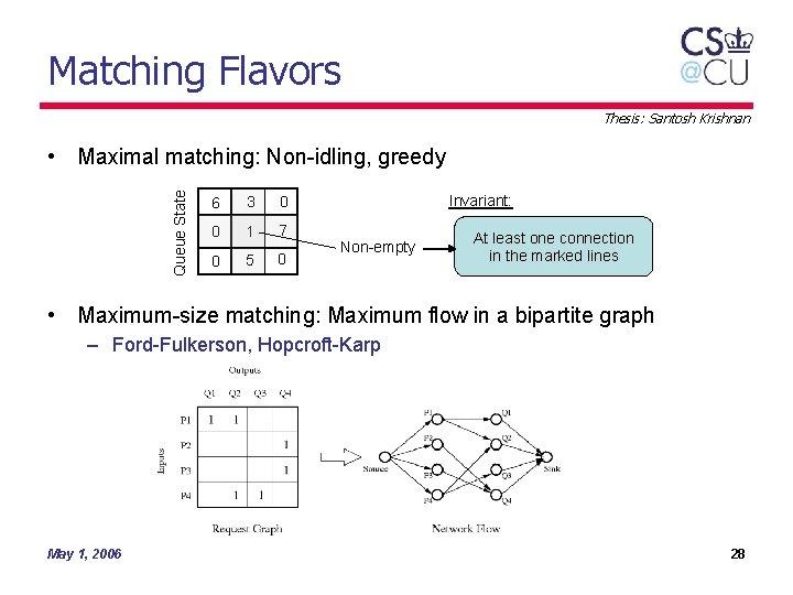 Matching Flavors Thesis: Santosh Krishnan Queue State • Maximal matching: Non-idling, greedy 6 3
